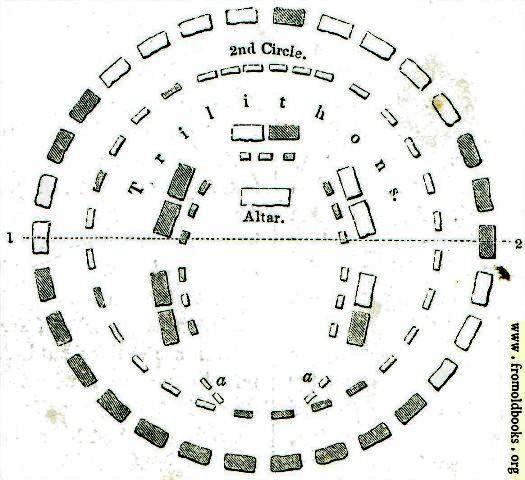 0002-Stonehenge-Restored-plan-q85-1165x1066