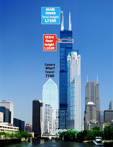 A8D85P The SEARS TOWER designed by Skidmore Owings and Merrill 1974 CHICAGO ILLINOIS