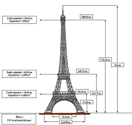638px-Dimensiones_Torre_Eiffel_español