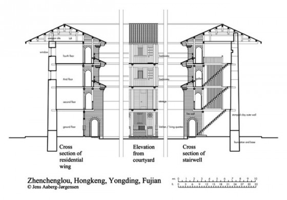 Fujian-Tulou-Jens-Aaberg-Jogensen1