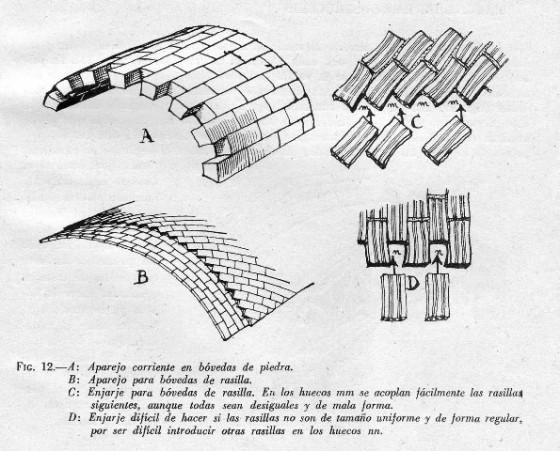 Luis Moya _ construcción tradicional de bóvedas ligeras