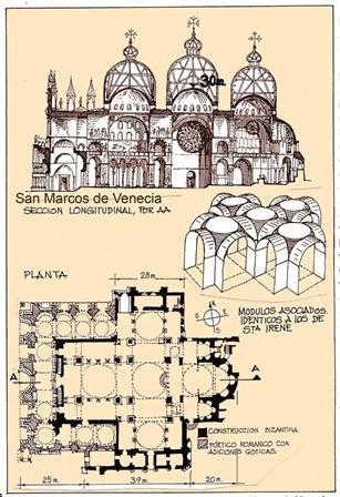 San_marcos_venecia_planta-corte