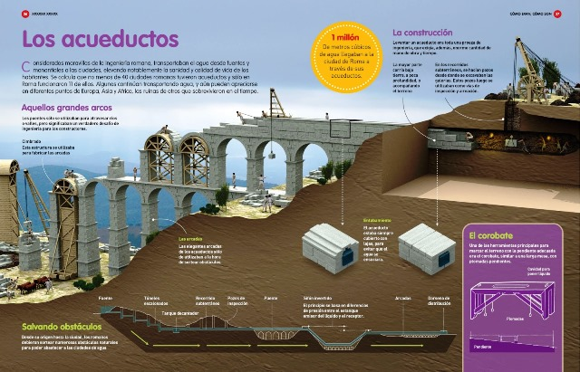 acueducto_infography (1)