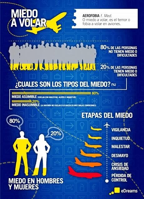 infografico_ESmas-pequeño