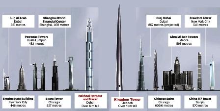 kingdom-tower-2